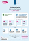 coronavirus poster maatregelen in het pools rijksoverheid