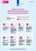corornavirus covid-19 posters informatie en contactnummers